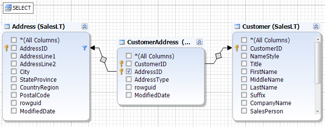 SQL Database Diagram