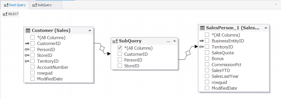 Subqueries Overview
